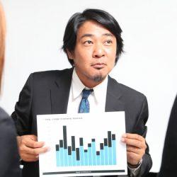 要數字管理!夢想或目標達成率便會大增..[20年後的我,會在哪裡?]