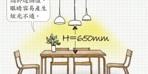 點亮生活?溫暖家之【餐廳燈,廚房燈】瞬間改變氣氛的燈光搭配!